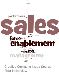 IT Sales Cycle Glossary Definition