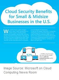 Microsoft Cloud Partner Program Could Increase Profits