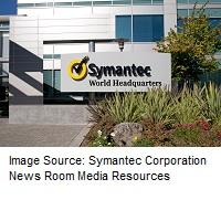 Symantec PartnerNet Can Develop Business Opportunities
