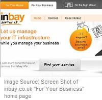 IT Sales Presentations -- A Case Study of InBay (Summer Rewind)
