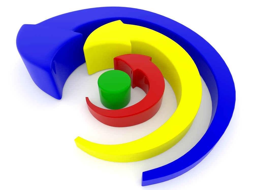 Legacy Sales Process vs. Customer-Driven Buying Cycle