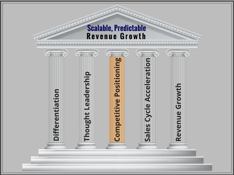 Competitive Positioning (The Five Pillars for Revenue Growth @ SP Home Run)