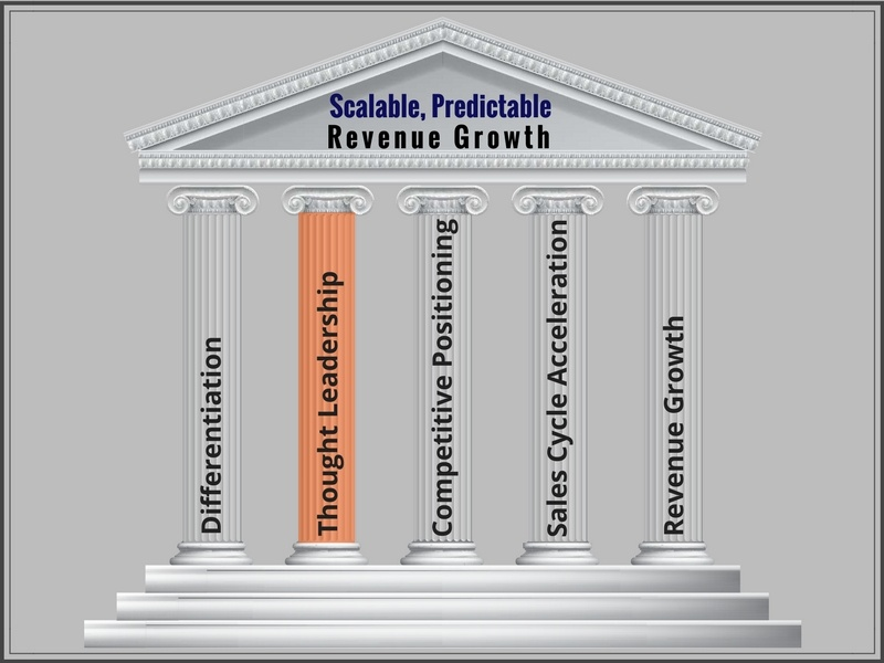 Thought Leadership (The Five Pillars for Revenue Growth @ SP Home Run)