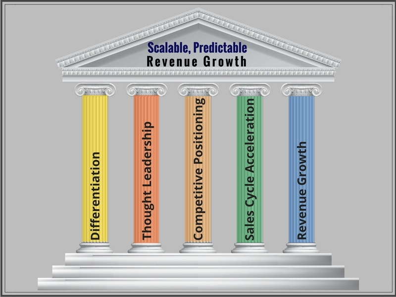 The Five Pillars for Revenue Growth @ SP Home Run
